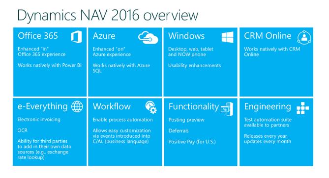 nav 2016 overview