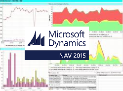 perf counters NAV 2015